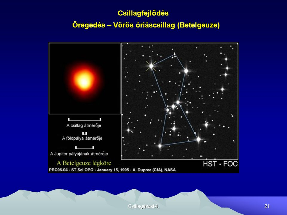 Öregedés – Vörös óriáscsillag (Betelgeuze)