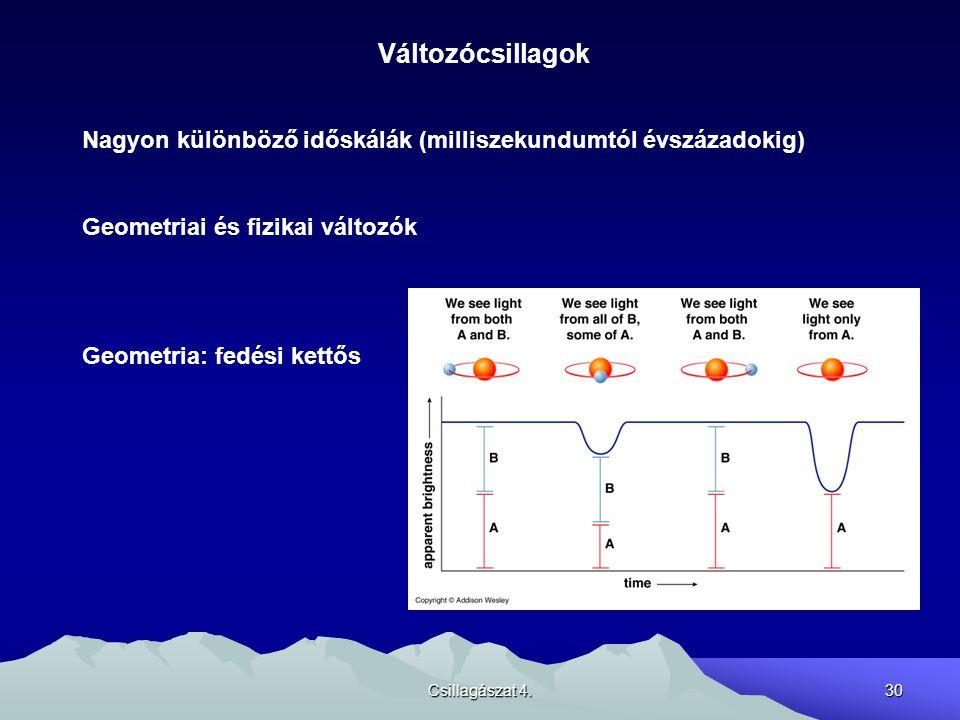 Változócsillagok Nagyon különböző időskálák (milliszekundumtól évszázadokig) Geometriai és fizikai változók.
