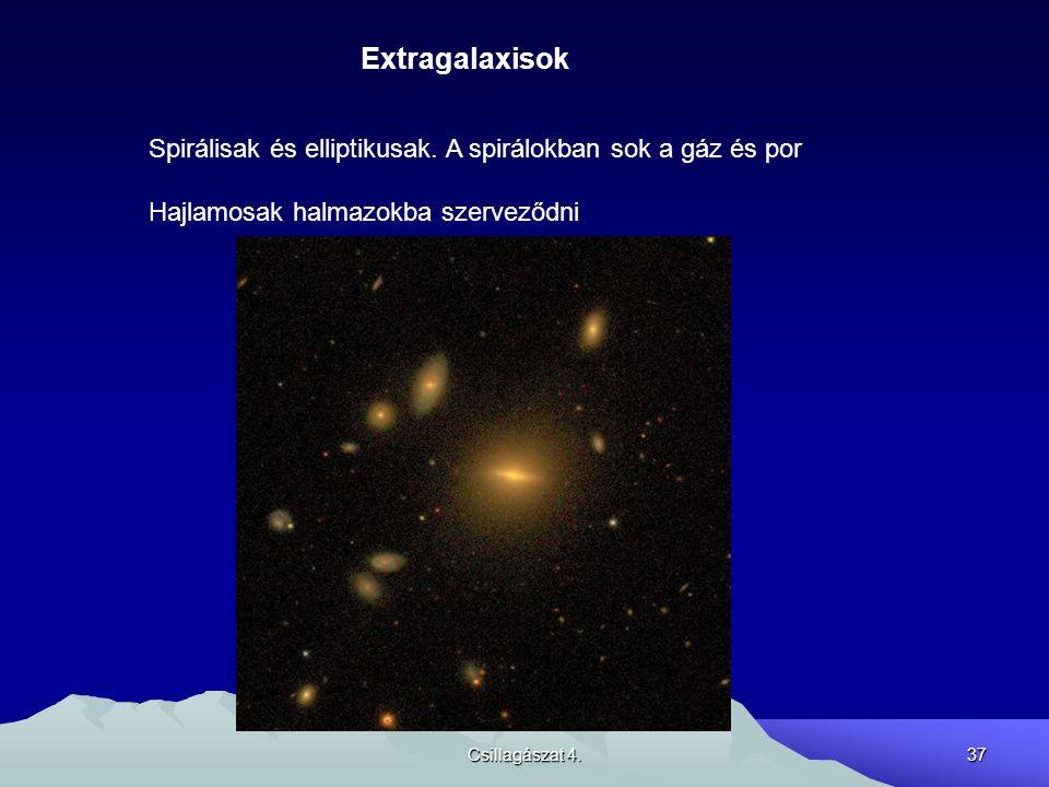 Extragalaxisok Spirálisak és elliptikusak. A spirálokban sok a gáz és por. Hajlamosak halmazokba szerveződni.