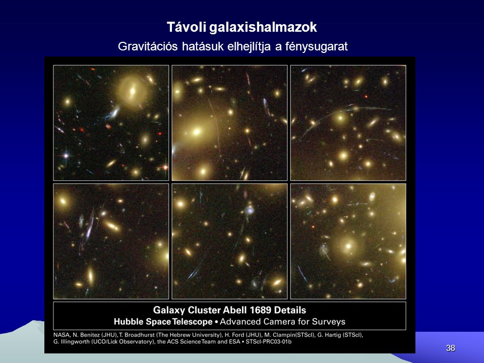 Távoli galaxishalmazok