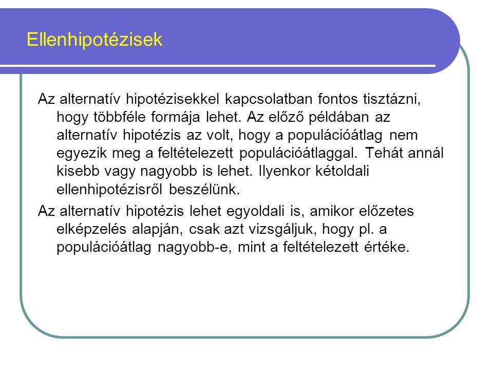Ellenhipotézisek