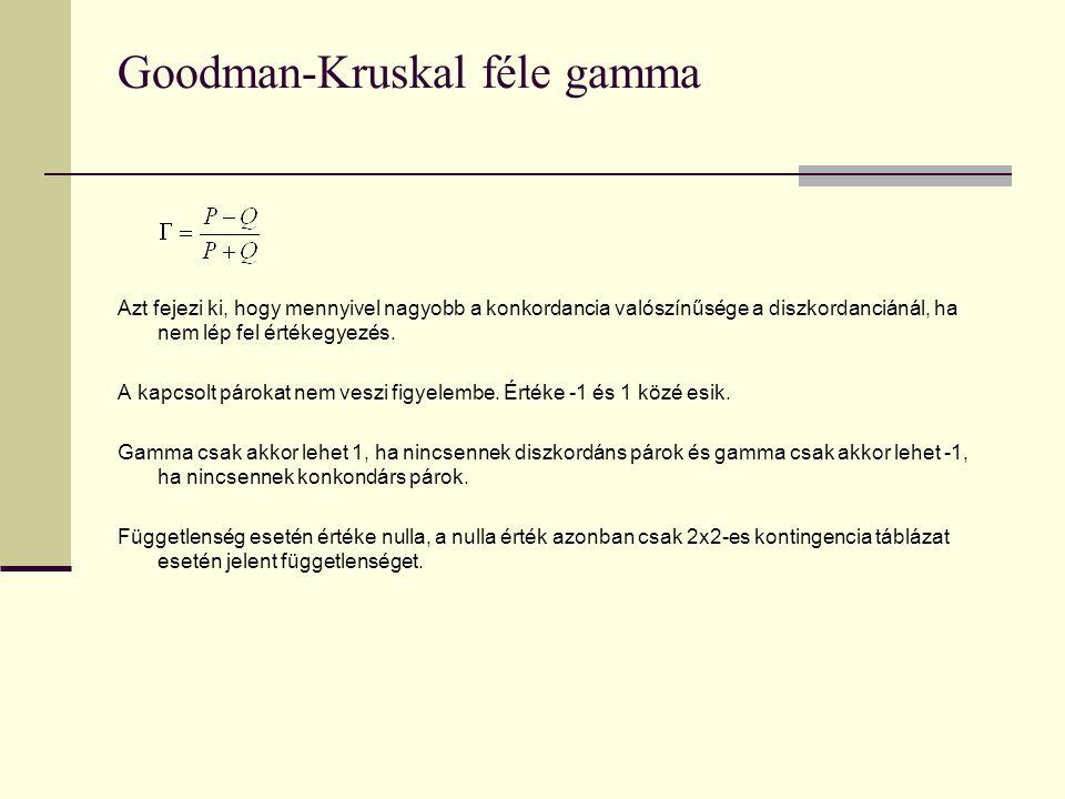 Goodman-Kruskal féle gamma
