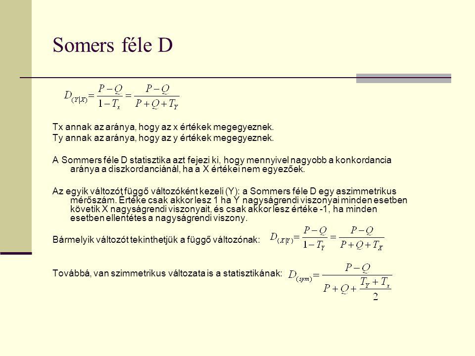 Somers féle D Tx annak az aránya, hogy az x értékek megegyeznek.