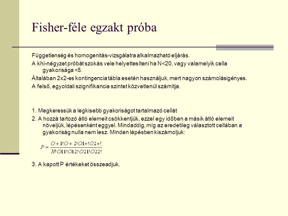 Fisher-féle egzakt próba