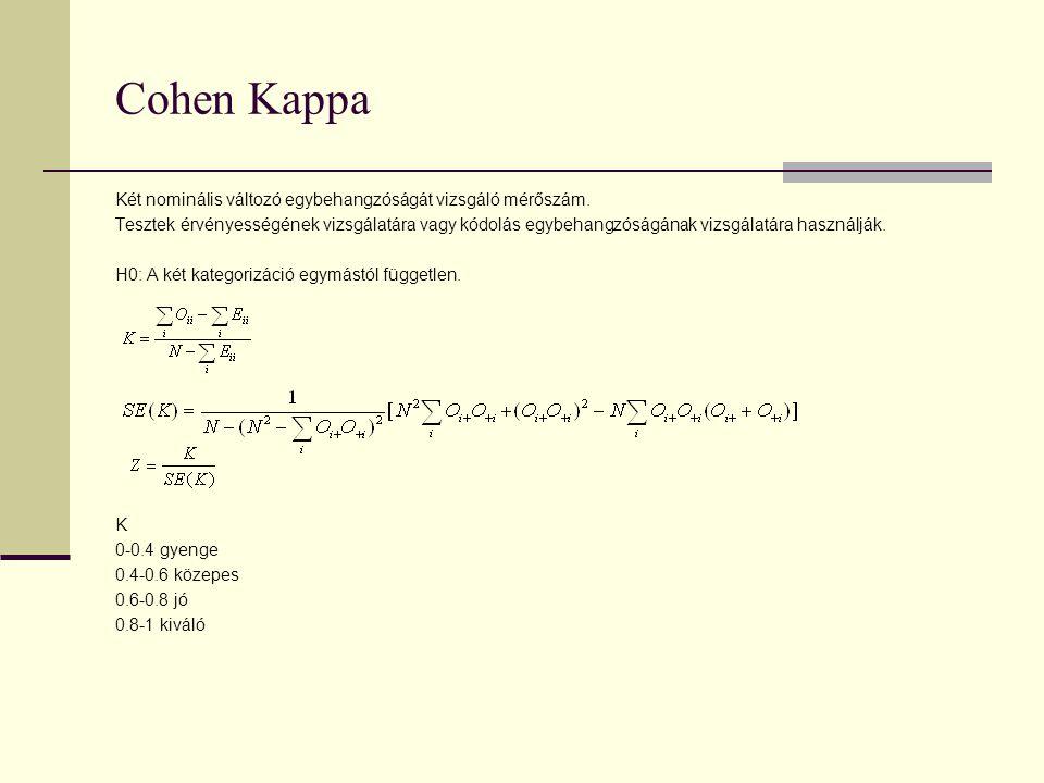 Cohen Kappa Két nominális változó egybehangzóságát vizsgáló mérőszám.