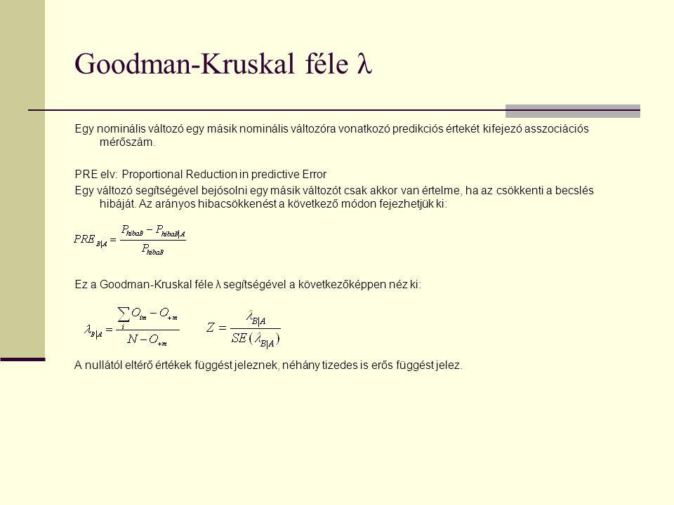 Goodman-Kruskal féle λ