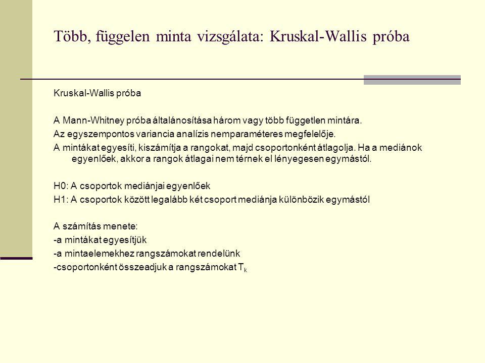 Több, függelen minta vizsgálata: Kruskal-Wallis próba