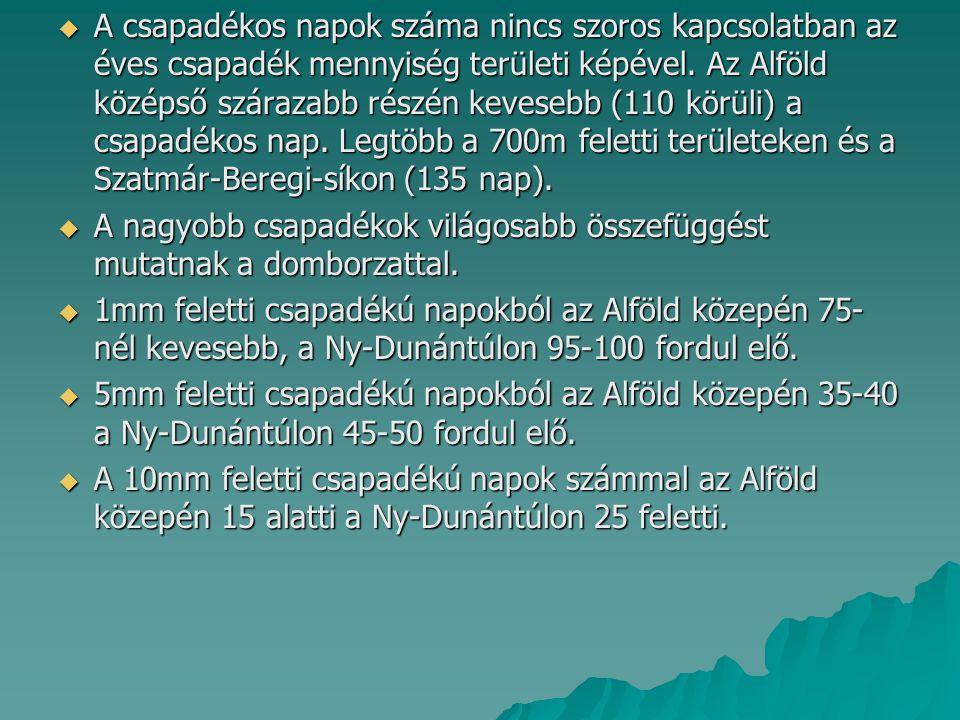 A csapadékos napok száma nincs szoros kapcsolatban az éves csapadék mennyiség területi képével. Az Alföld középső szárazabb részén kevesebb (110 körüli) a csapadékos nap. Legtöbb a 700m feletti területeken és a Szatmár-Beregi-síkon (135 nap).