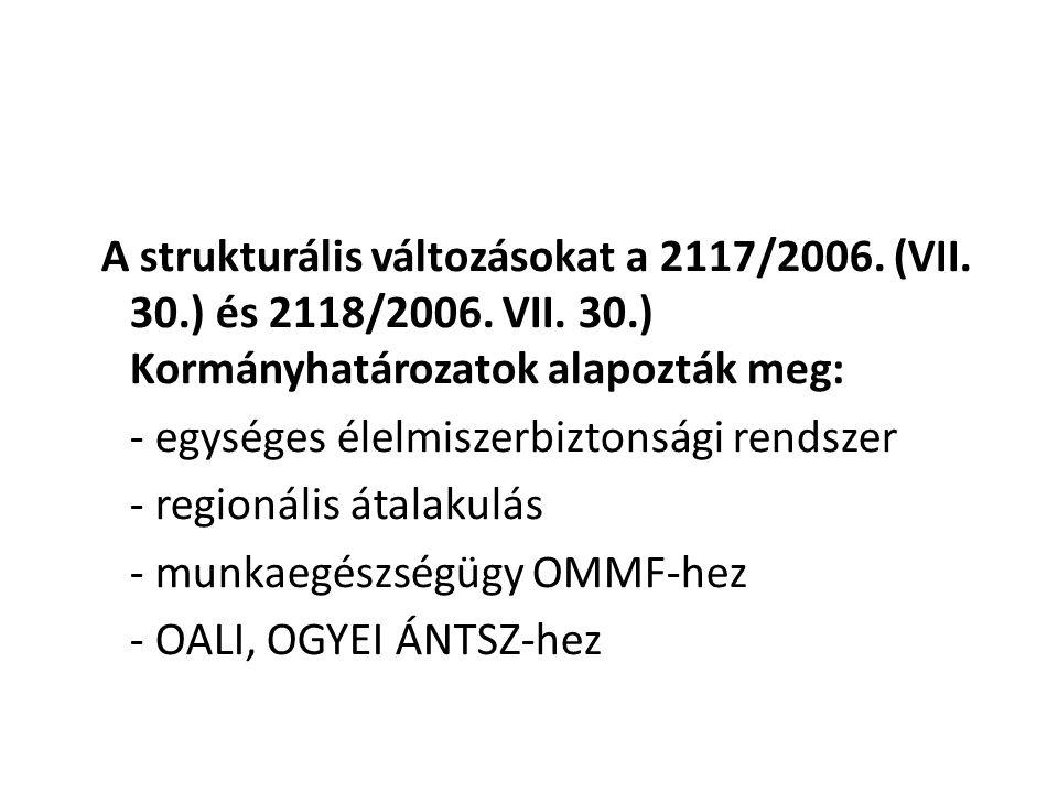 - egységes élelmiszerbiztonsági rendszer - regionális átalakulás