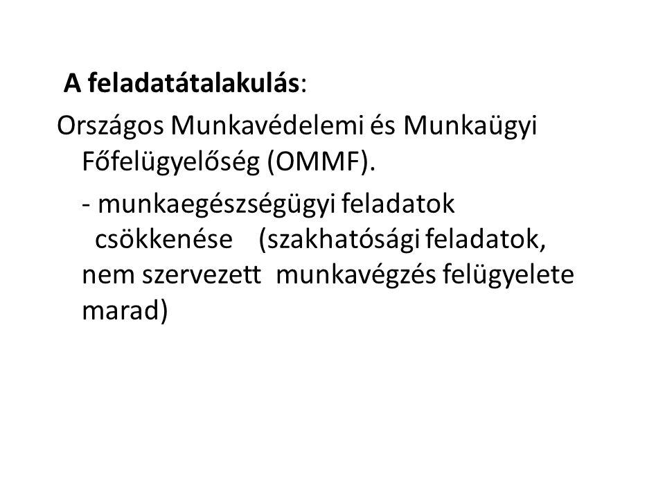 Országos Munkavédelemi és Munkaügyi Főfelügyelőség (OMMF).
