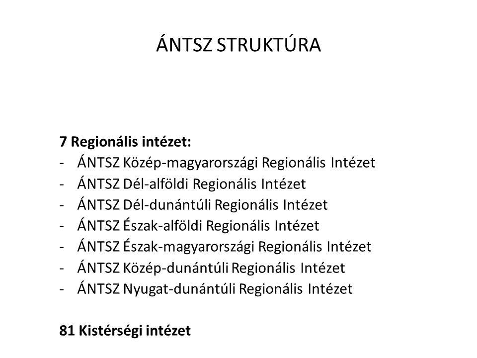 ÁNTSZ STRUKTÚRA 7 Regionális intézet: