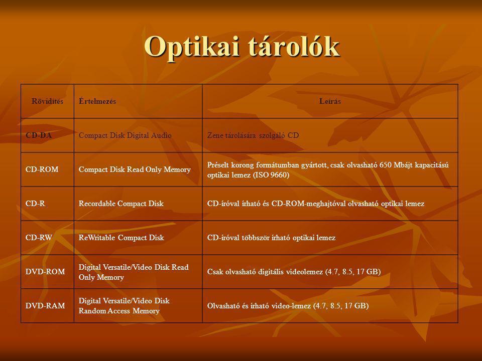 Optikai tárolók Rövidítés Értelmezés Leírás CD-DA