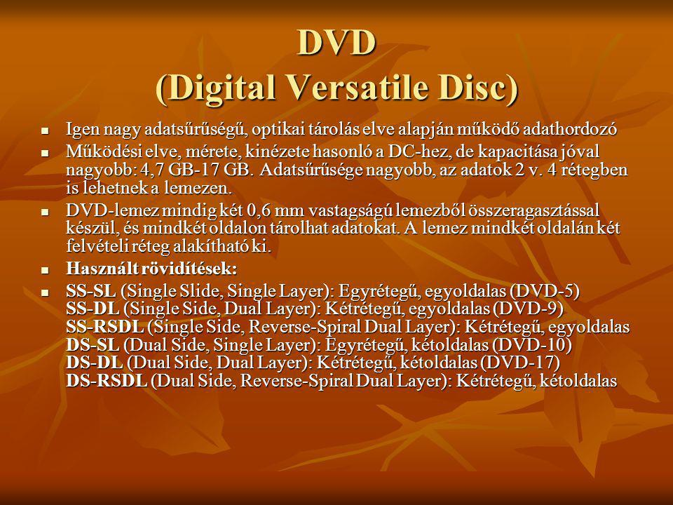 DVD (Digital Versatile Disc)