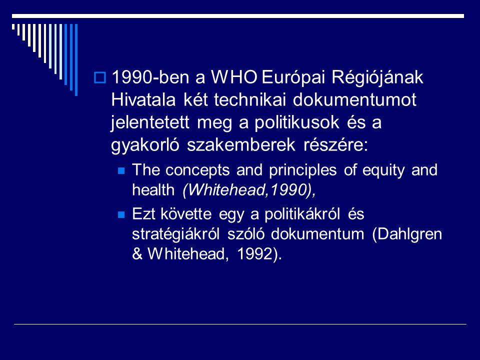 1990-ben a WHO Európai Régiójának Hivatala két technikai dokumentumot jelentetett meg a politikusok és a gyakorló szakemberek részére: