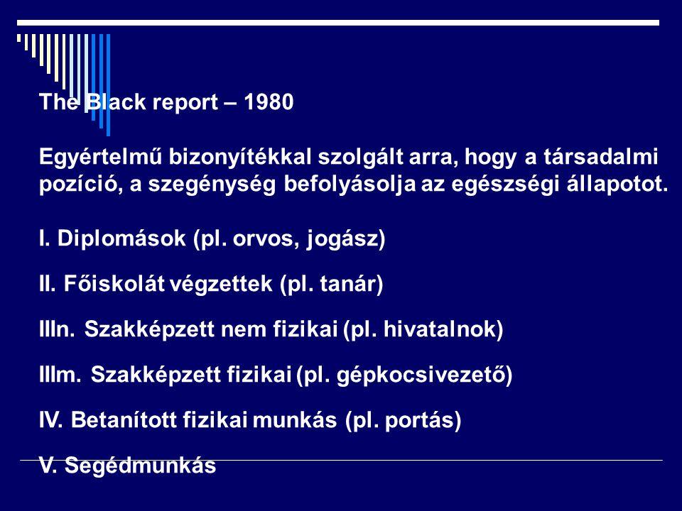 The Black report – 1980 Egyértelmű bizonyítékkal szolgált arra, hogy a társadalmi. pozíció, a szegénység befolyásolja az egészségi állapotot.
