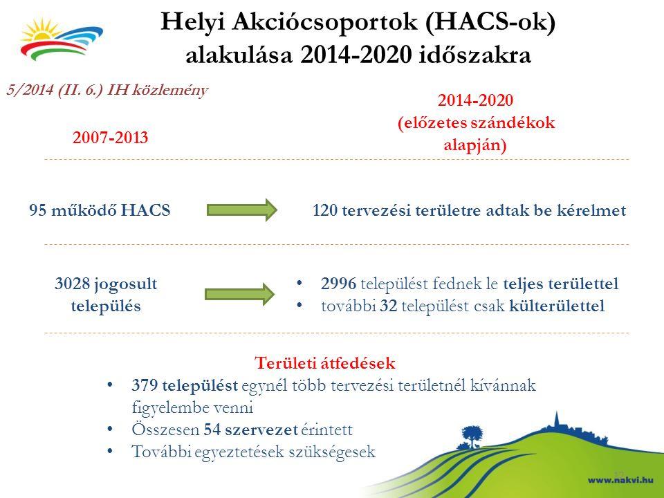 Helyi Akciócsoportok (HACS-ok) alakulása 2014-2020 időszakra