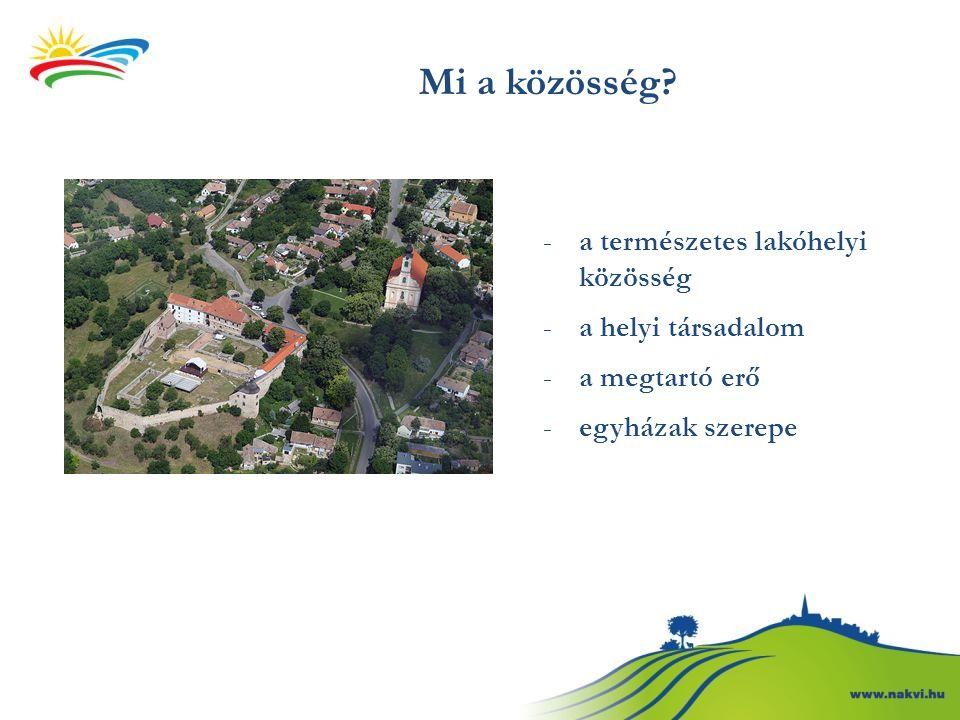 Mi a közösség a természetes lakóhelyi közösség a helyi társadalom