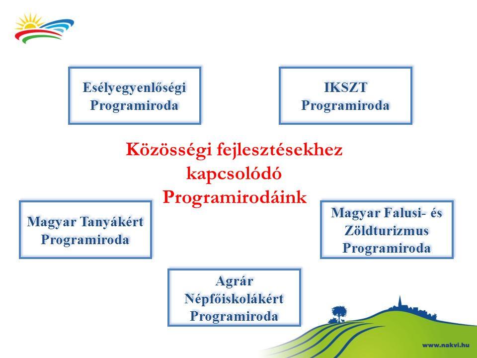 Közösségi fejlesztésekhez kapcsolódó Programirodáink