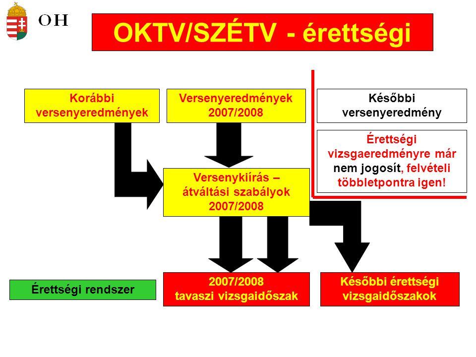 OKTV/SZÉTV - érettségi