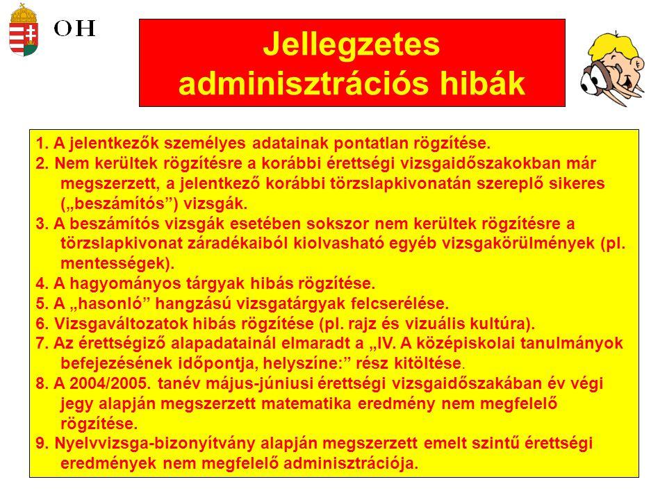 Jellegzetes adminisztrációs hibák