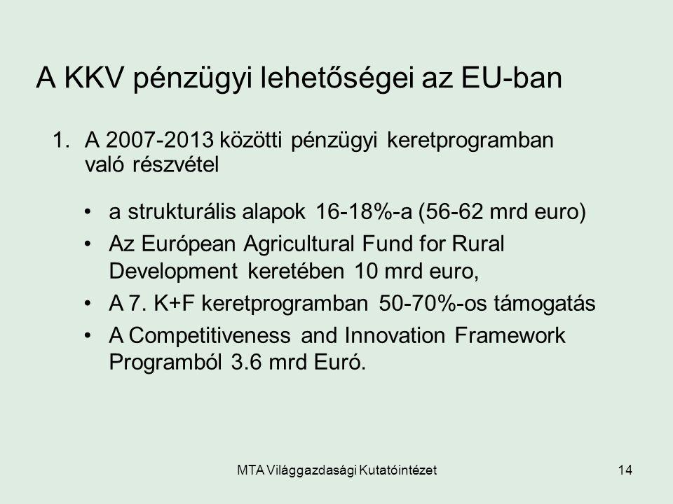 A KKV pénzügyi lehetőségei az EU-ban