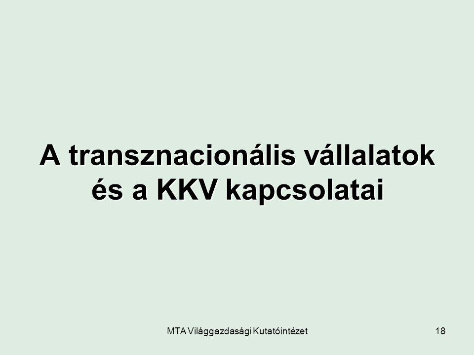 A transznacionális vállalatok és a KKV kapcsolatai