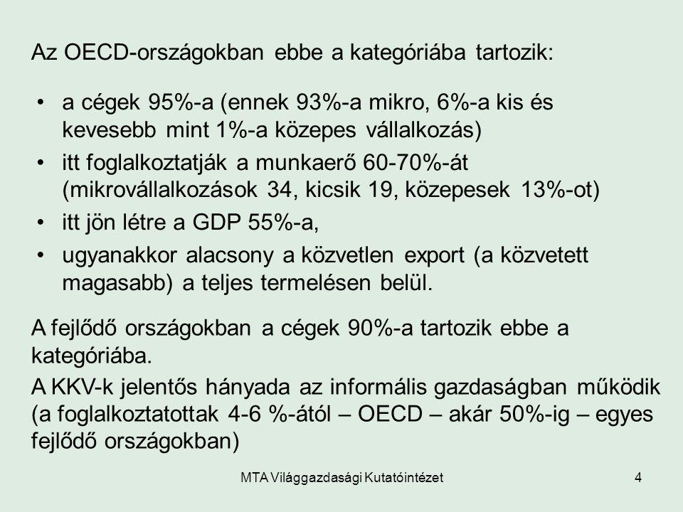 Az OECD-országokban ebbe a kategóriába tartozik:
