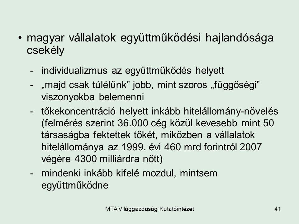 magyar vállalatok együttműködési hajlandósága csekély