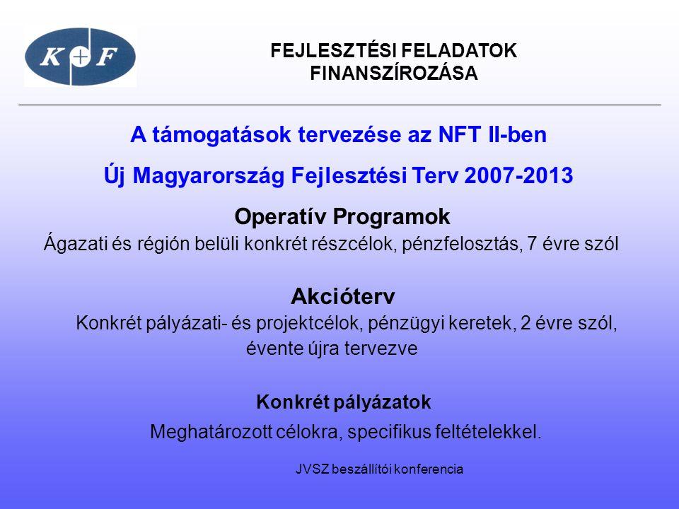 A támogatások tervezése az NFT II-ben