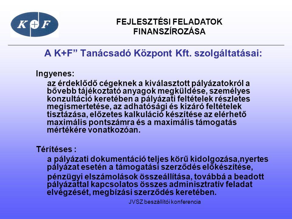 A K+F Tanácsadó Központ Kft. szolgáltatásai: