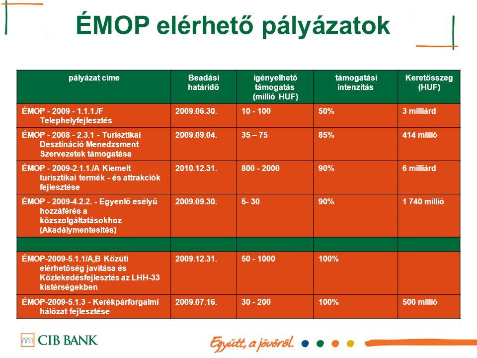 ÉMOP elérhető pályázatok