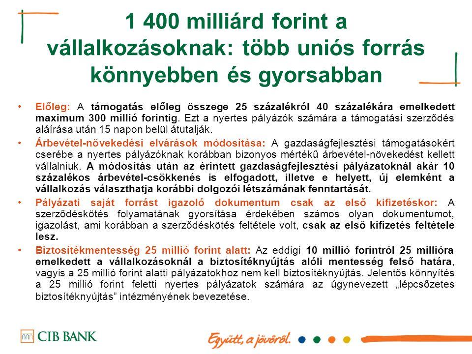 1 400 milliárd forint a vállalkozásoknak: több uniós forrás könnyebben és gyorsabban