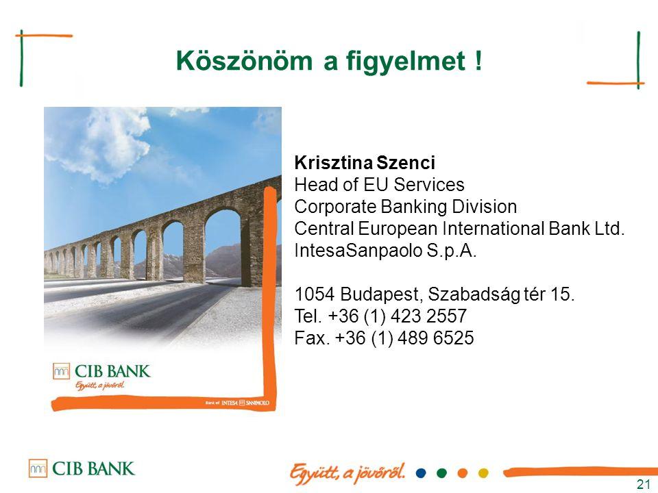 Köszönöm a figyelmet ! Krisztina Szenci Head of EU Services