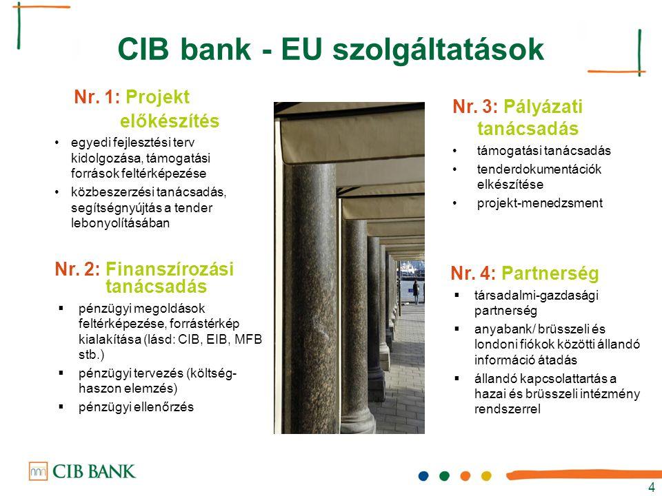 CIB bank - EU szolgáltatások