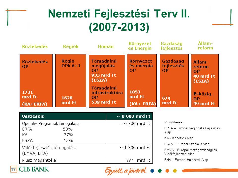 Nemzeti Fejlesztési Terv II. (2007-2013)