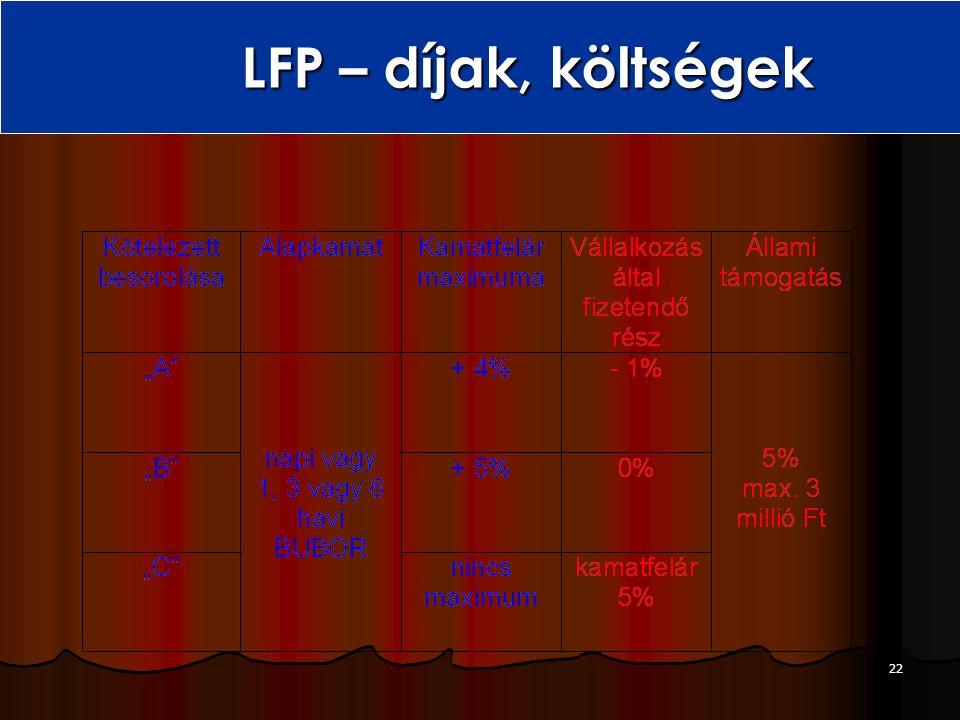 LFP – díjak, költségek