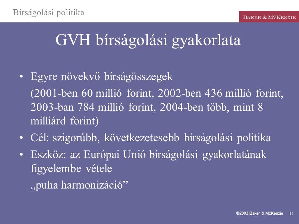 GVH bírságolási gyakorlata