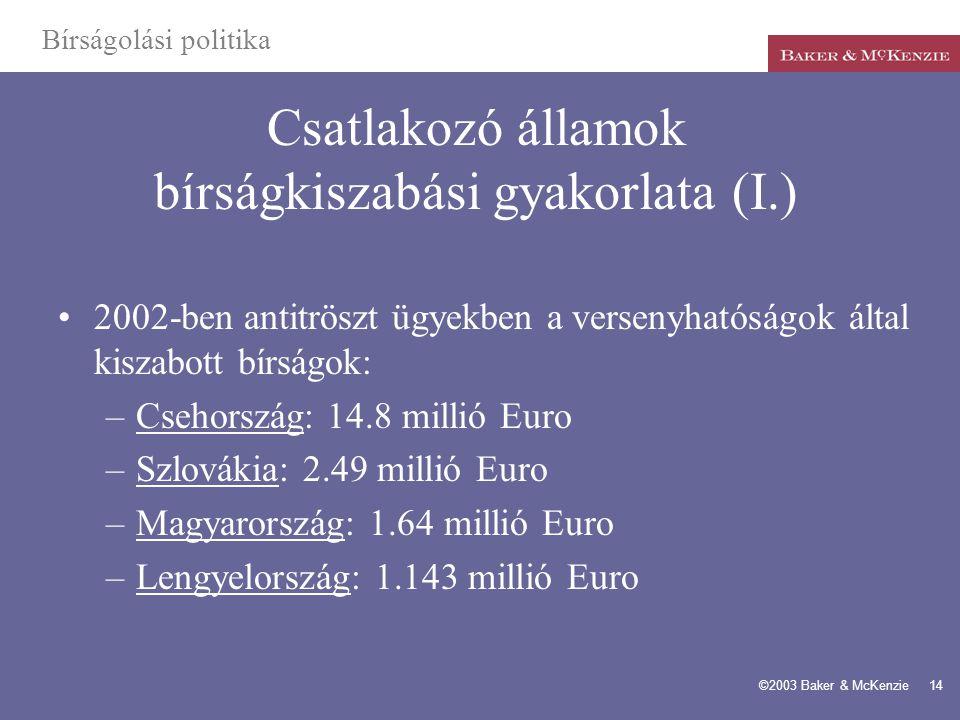 Csatlakozó államok bírságkiszabási gyakorlata (I.)