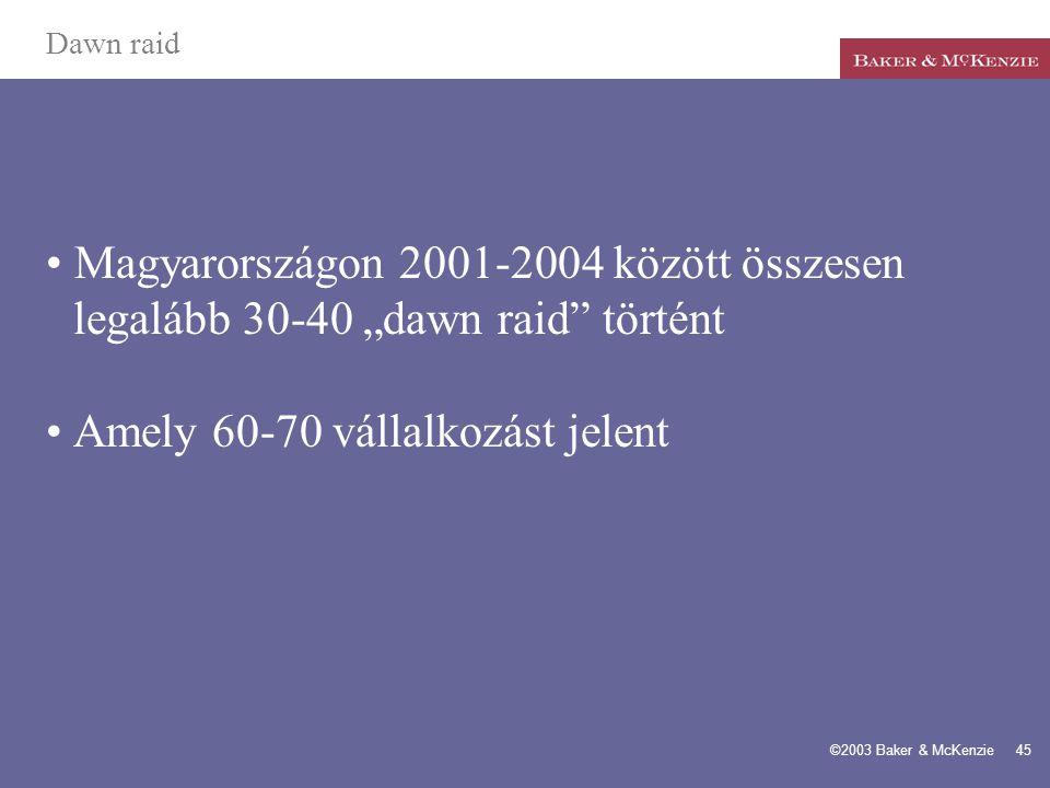 """Dawn raid Magyarországon 2001-2004 között összesen legalább 30-40 """"dawn raid történt • Amely 60-70 vállalkozást jelent."""