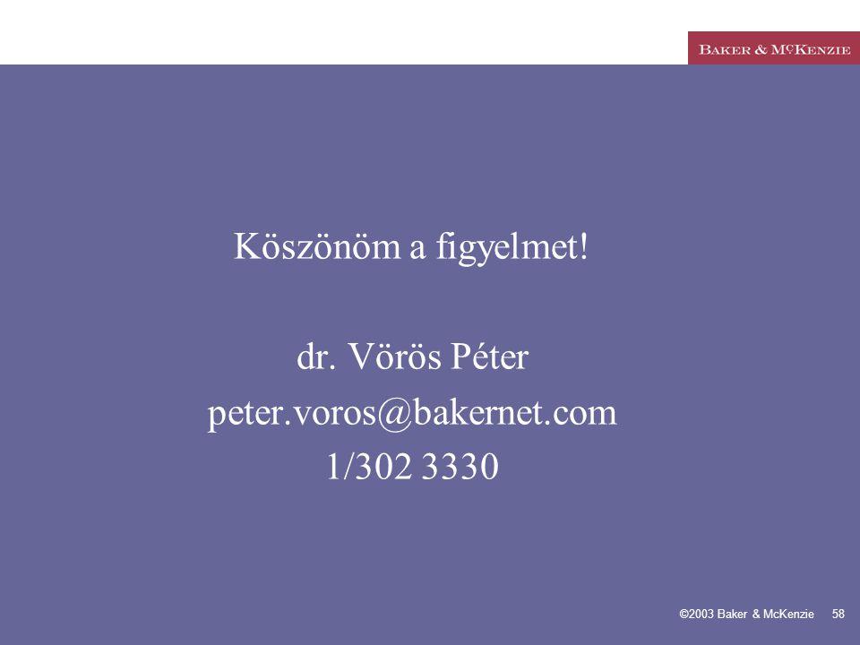 Köszönöm a figyelmet! dr. Vörös Péter peter.voros@bakernet.com 1/302 3330