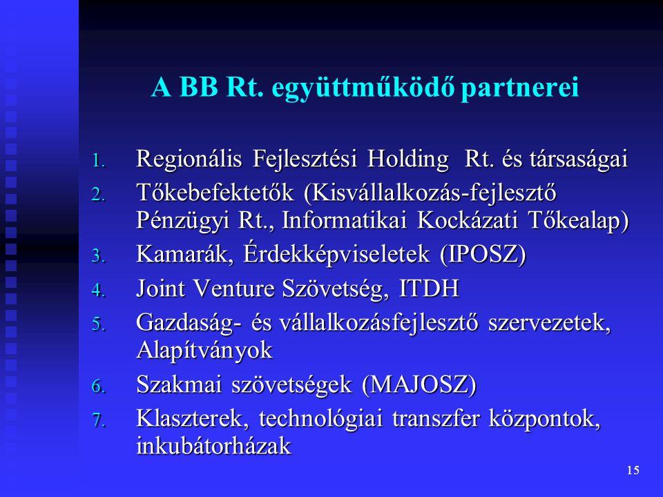 A BB Rt. együttműködő partnerei