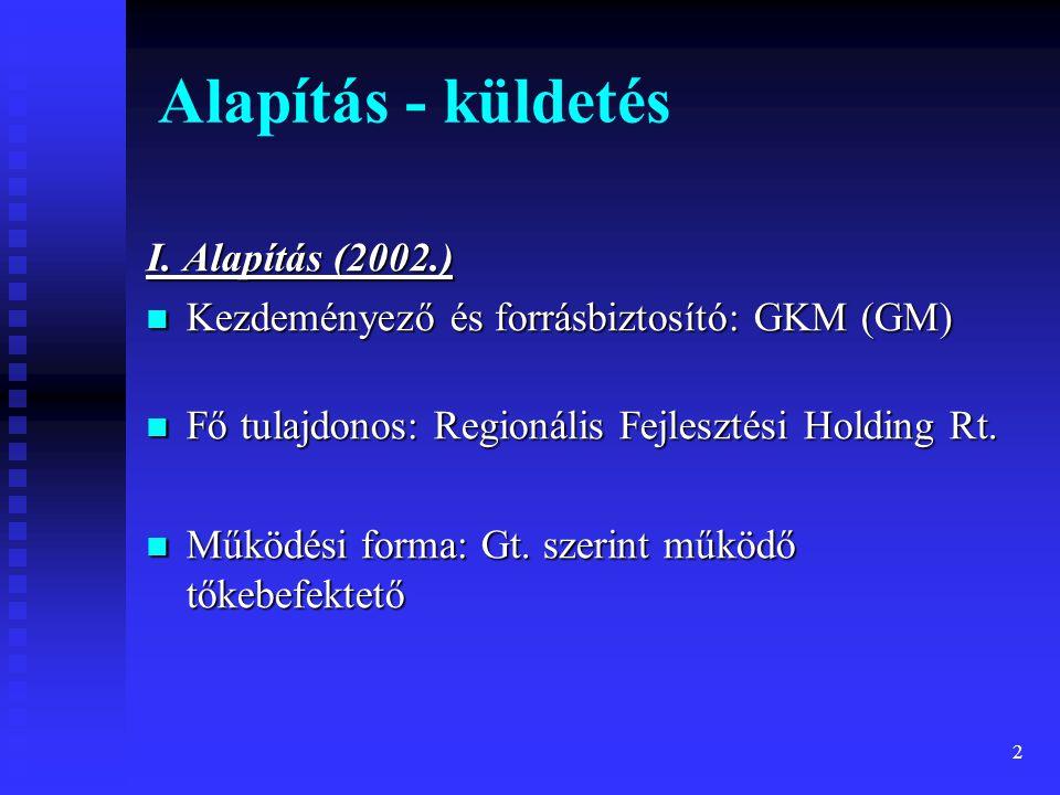 Alapítás - küldetés I. Alapítás (2002.)