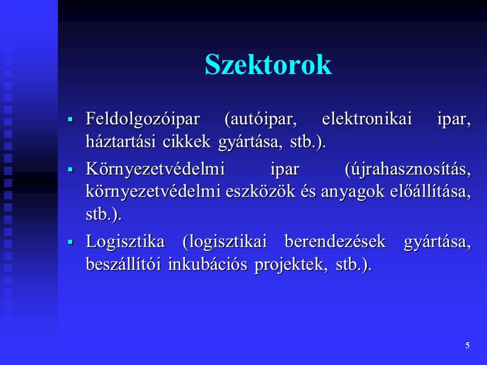 Szektorok Feldolgozóipar (autóipar, elektronikai ipar, háztartási cikkek gyártása, stb.).