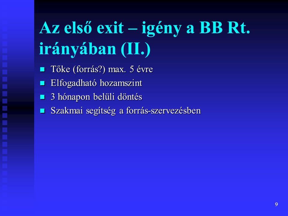 Az első exit – igény a BB Rt. irányában (II.)