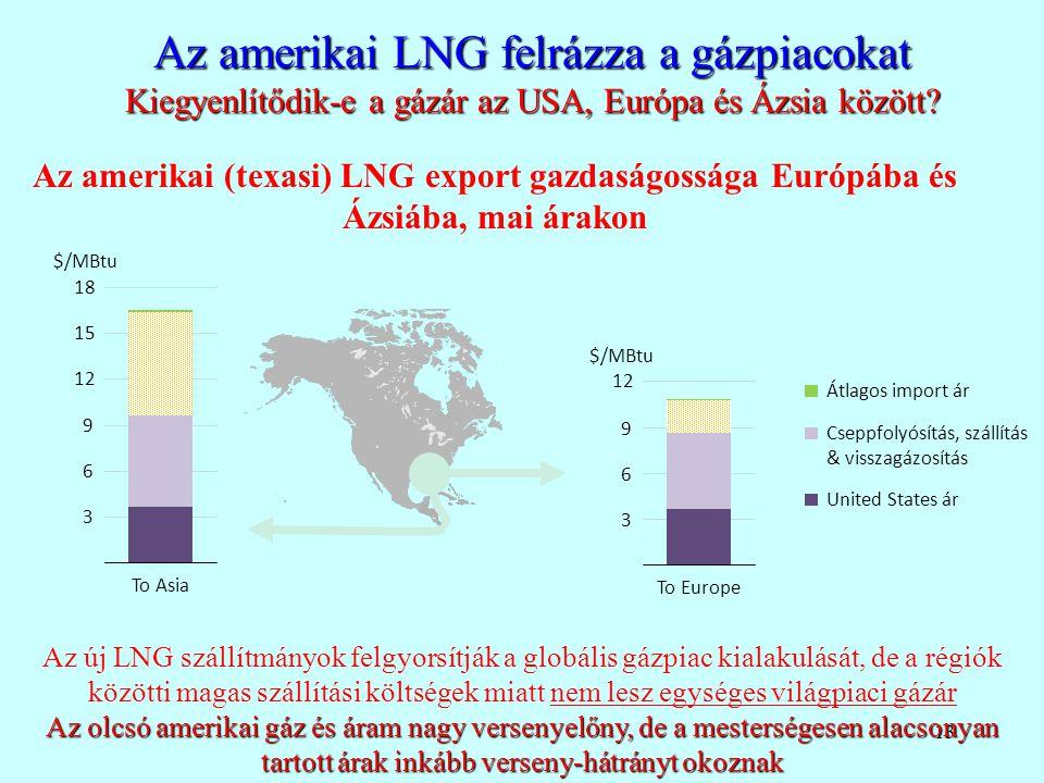 Az amerikai LNG felrázza a gázpiacokat Kiegyenlítődik-e a gázár az USA, Európa és Ázsia között