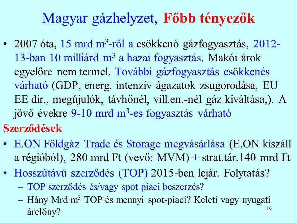 Magyar gázhelyzet, Főbb tényezők