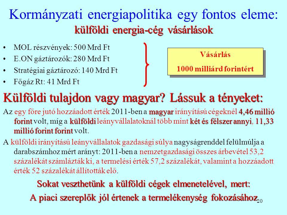 Kormányzati energiapolitika egy fontos eleme: külföldi energia-cég vásárlások