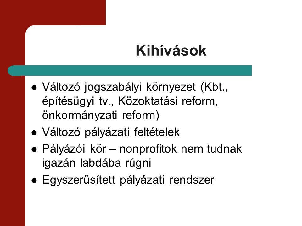 Kihívások Változó jogszabályi környezet (Kbt., építésügyi tv., Közoktatási reform, önkormányzati reform)
