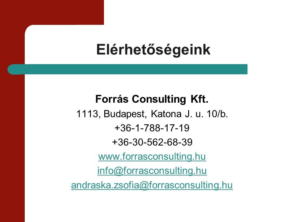 Elérhetőségeink Forrás Consulting Kft.