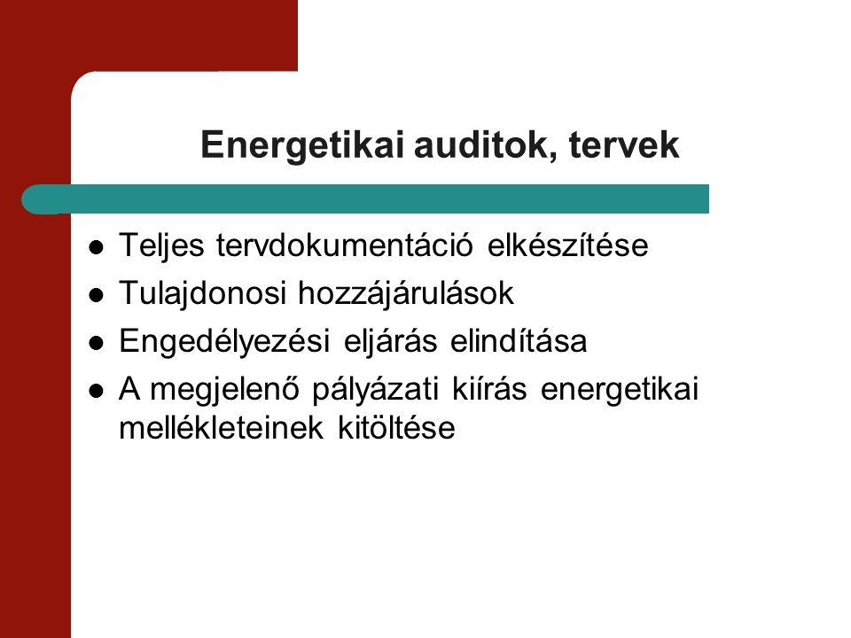 Energetikai auditok, tervek